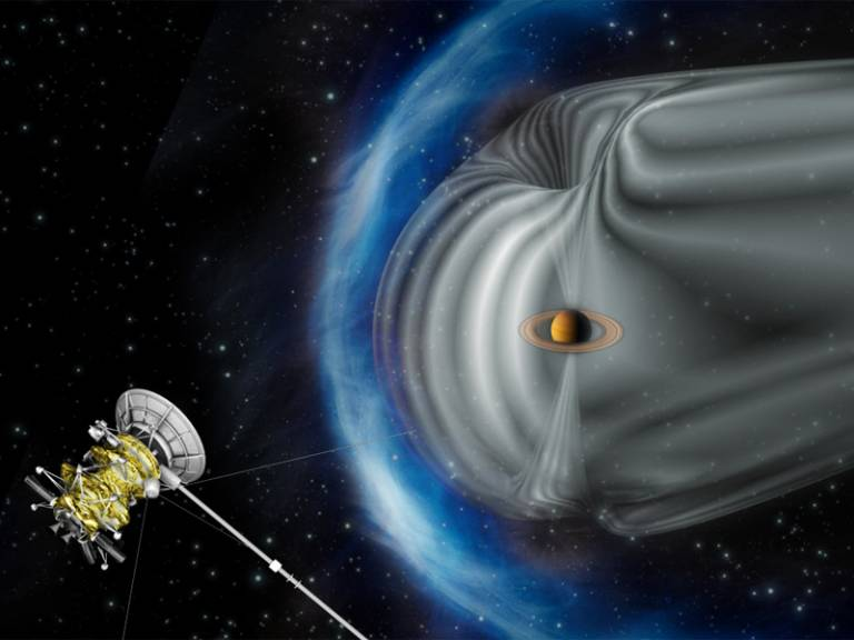 Saturn magnetosphere