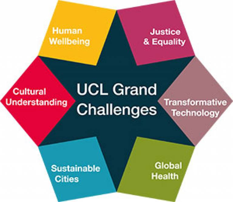 UCL Grand Challenges marque