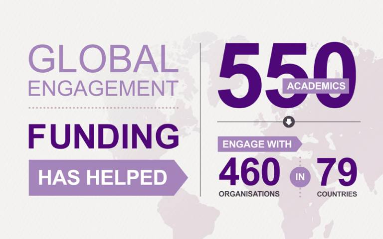 UCL Global Engagement Funding
