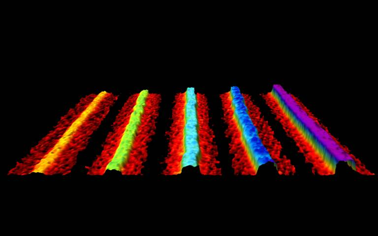 2D phosphorene nanoribbons