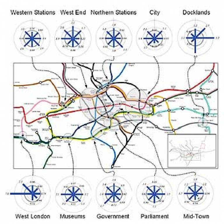 Map of commuting routes