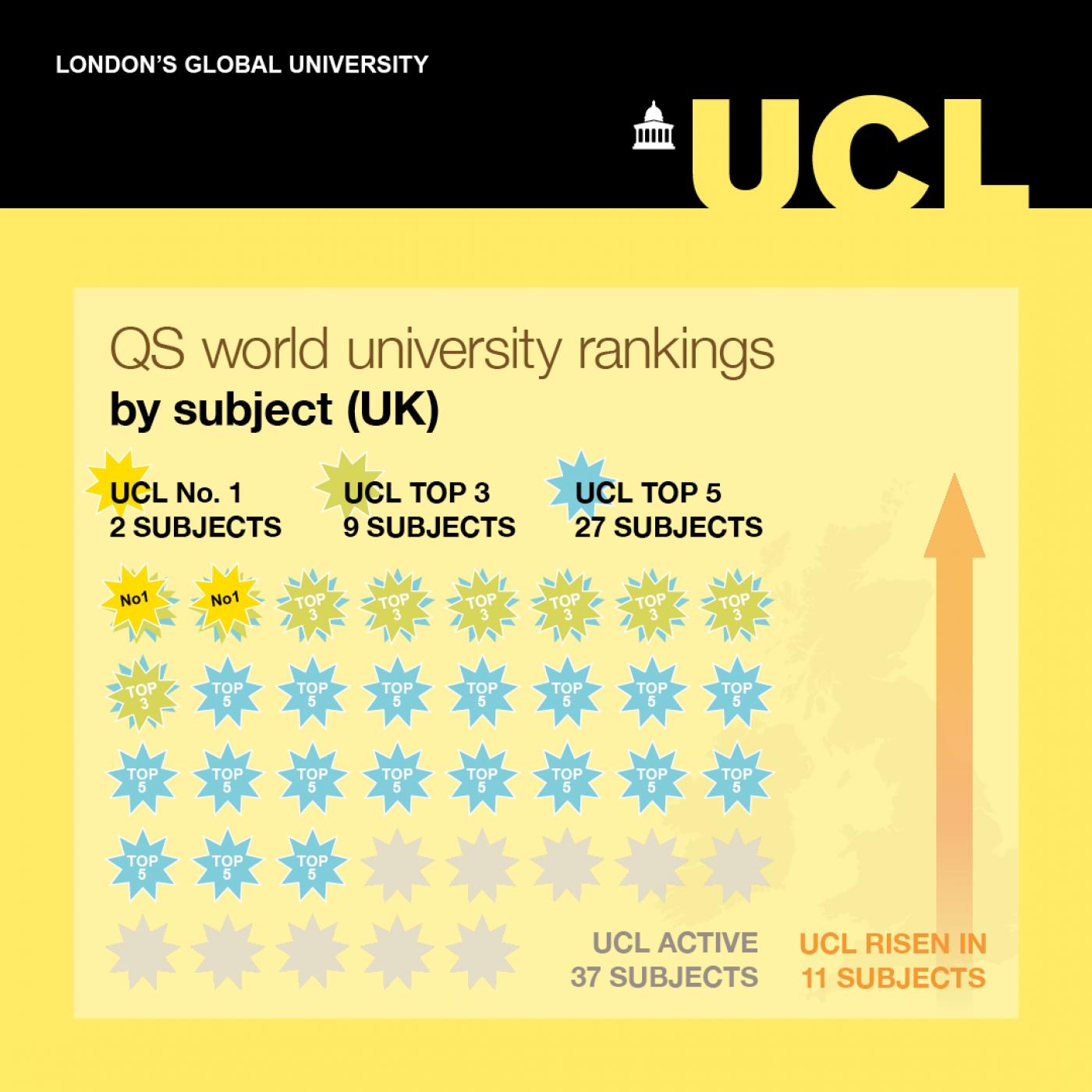 QS infographic uk