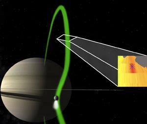 Saturn & Enceladus