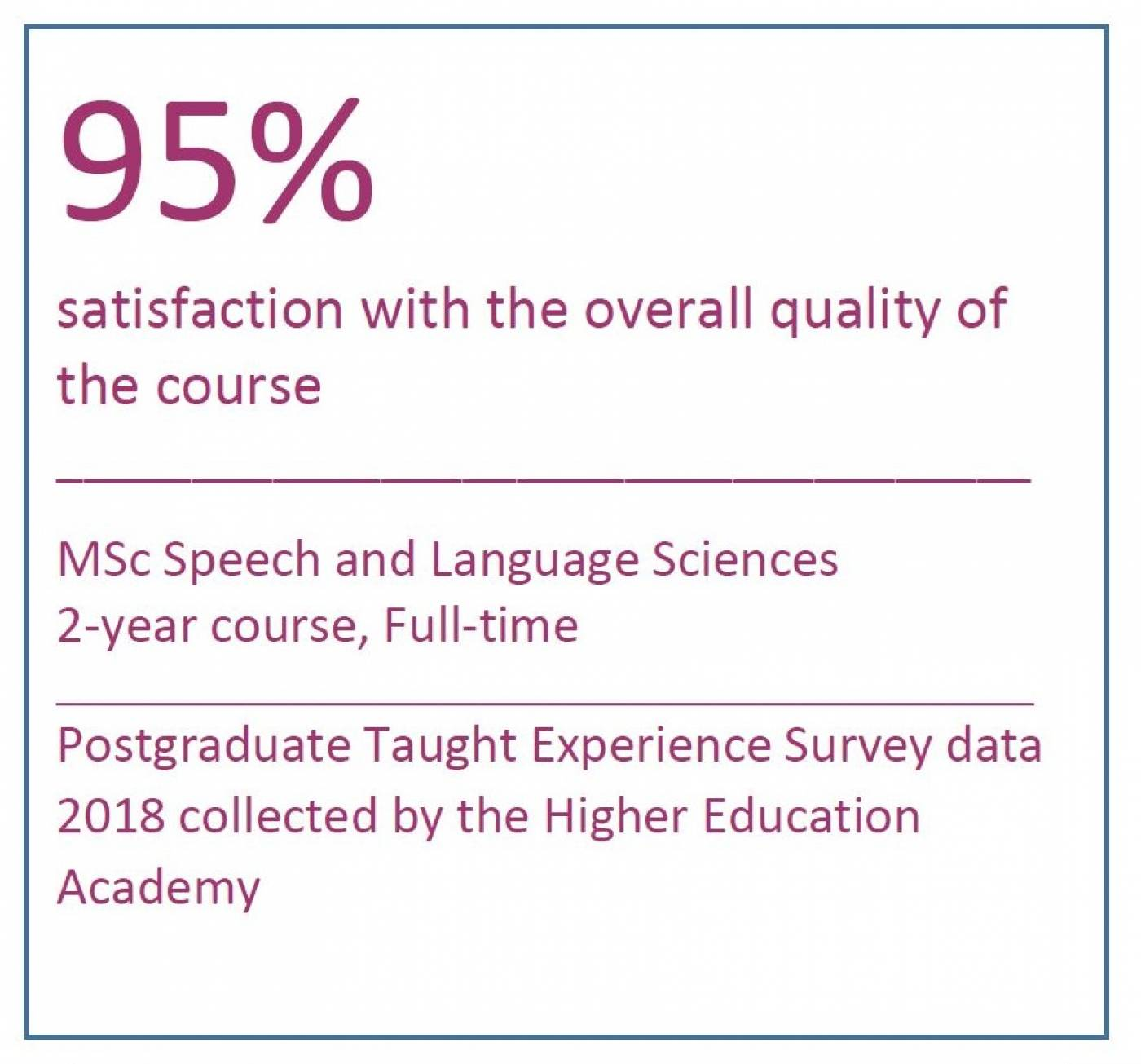 MSc Speech and Language Sciences | UCL Psychology and