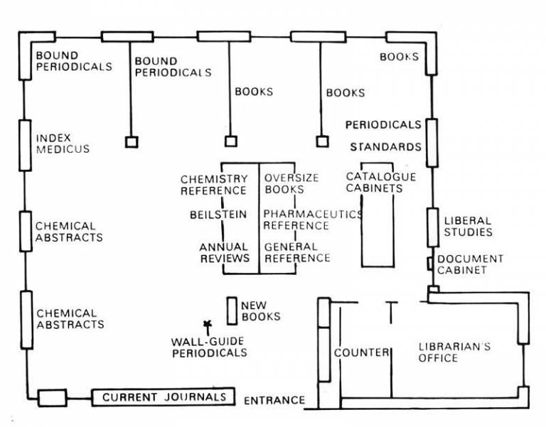 School of Pharmacy Library Old Floor Plan