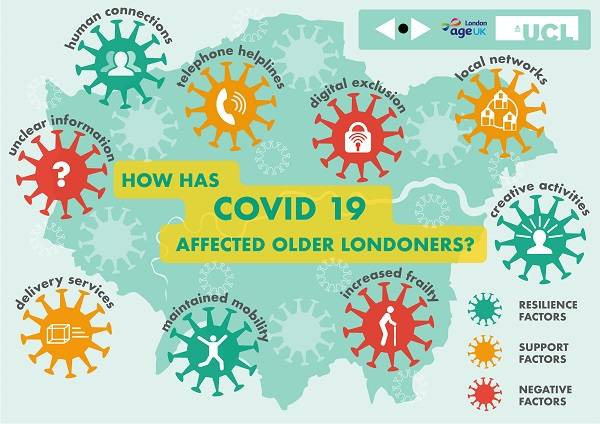 Covid 19 research project about how this has affected elderly Londoners