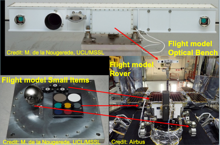 Flight models of PanCam optical bench and 'Small Items' showing their positions on the Flight Model Rosalind Franklin rover (Courtesy UCL-MSSL/Airbus)
