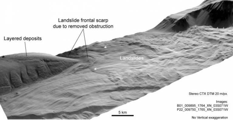 Landslides on Mars