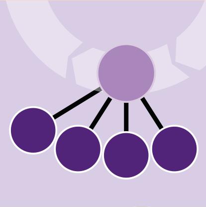 Genomic profiling