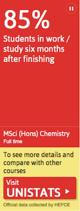Key Information Set (Chemistry MSci)