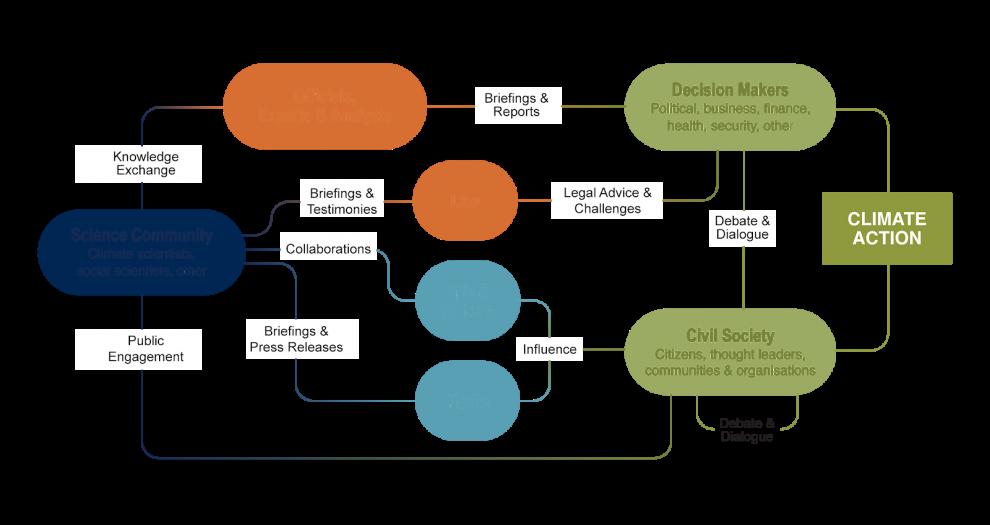 CCSPC schematic diagram