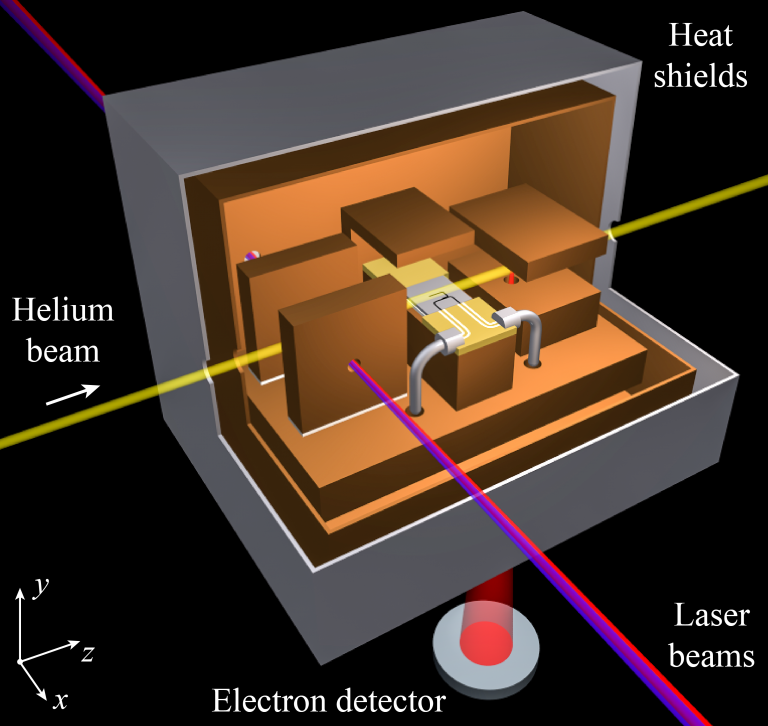Illustration of Hybrid Rydberg-atom and superconducting-microwave-circuit interface apparatus