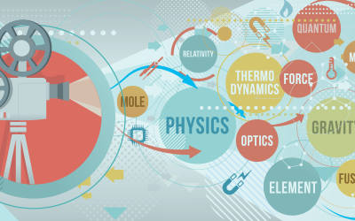 UCL Quantum videos at a glance