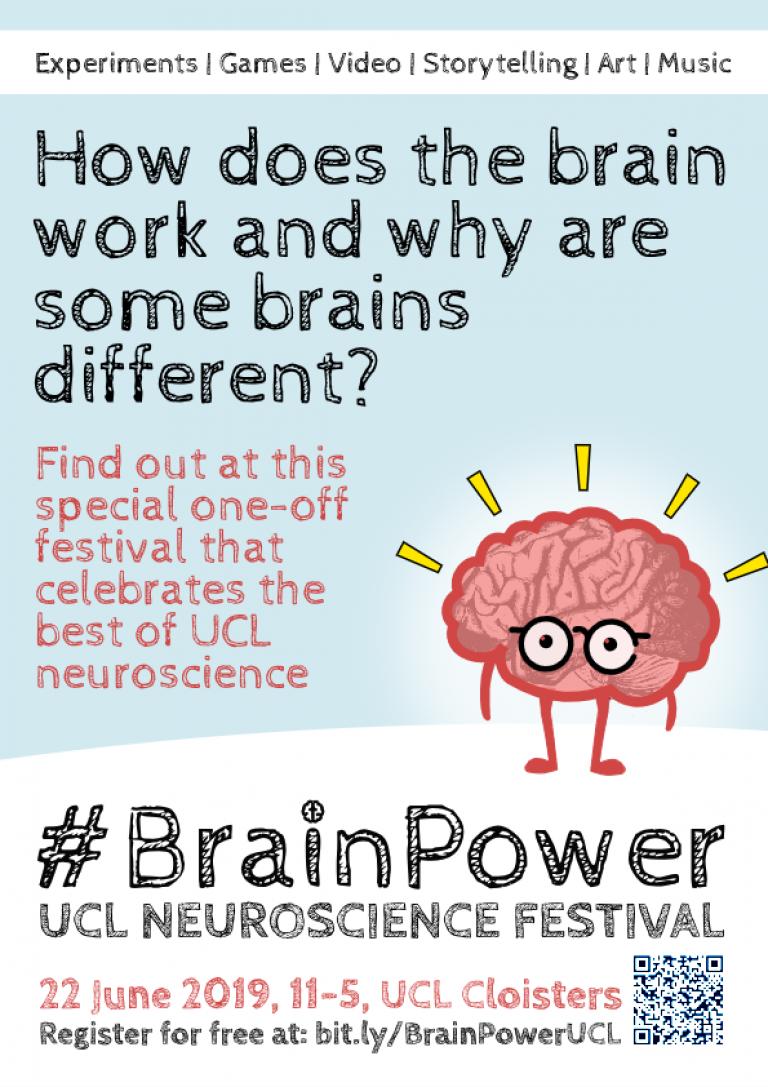 Brainpower general poster