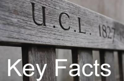 Image saying Key Facts