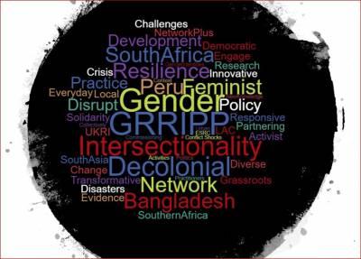 GRRIPP project word cloud