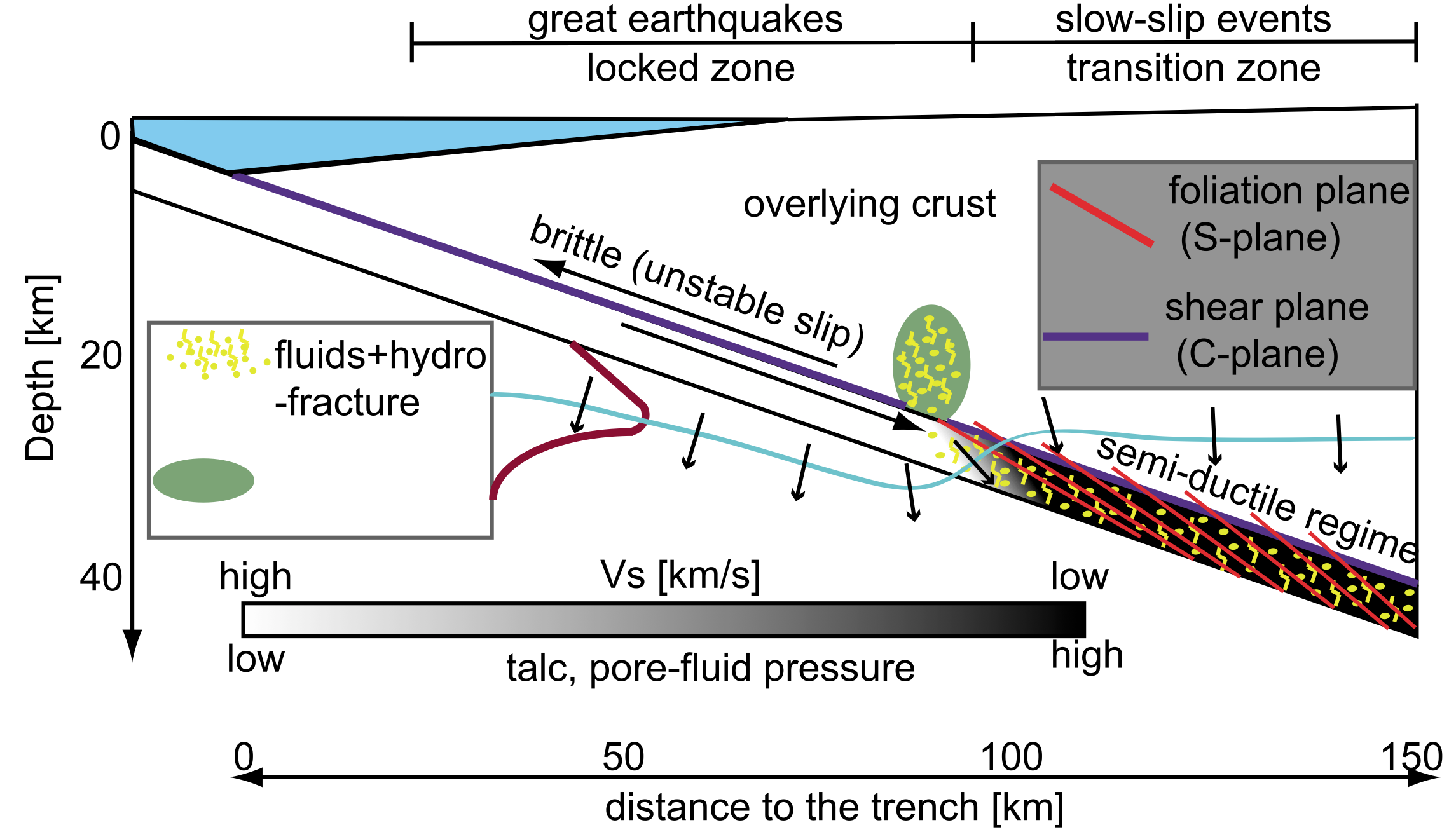 earthquakes subduction zones lab report Underwater earthquakes essay on earthquakes & subduction zones lab reportearthquakes and subduction zones lab amy paret mrs  igo 9th grade.