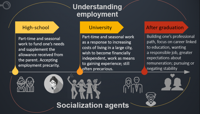 understanding employment graphic