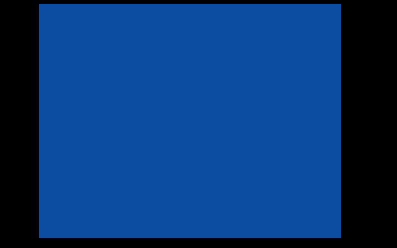 IPPO logo