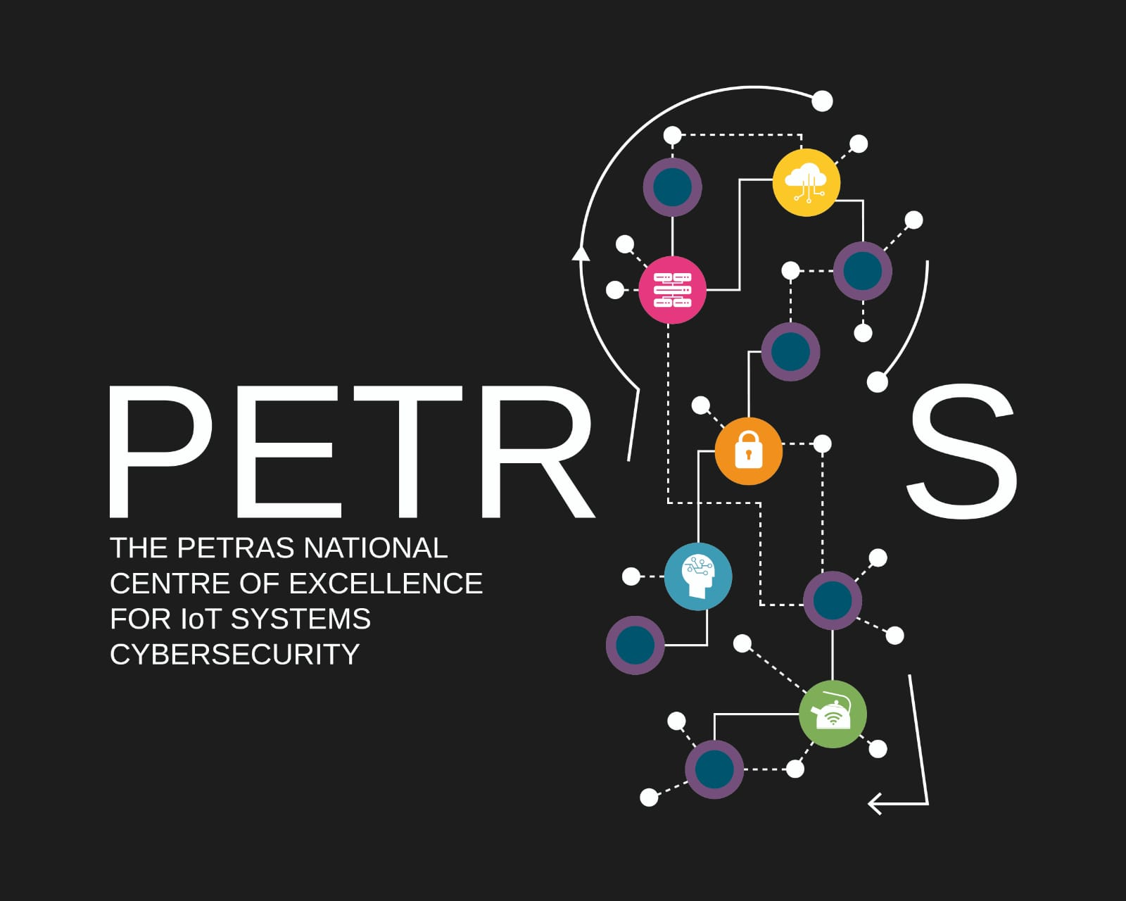 PETRAS Logo
