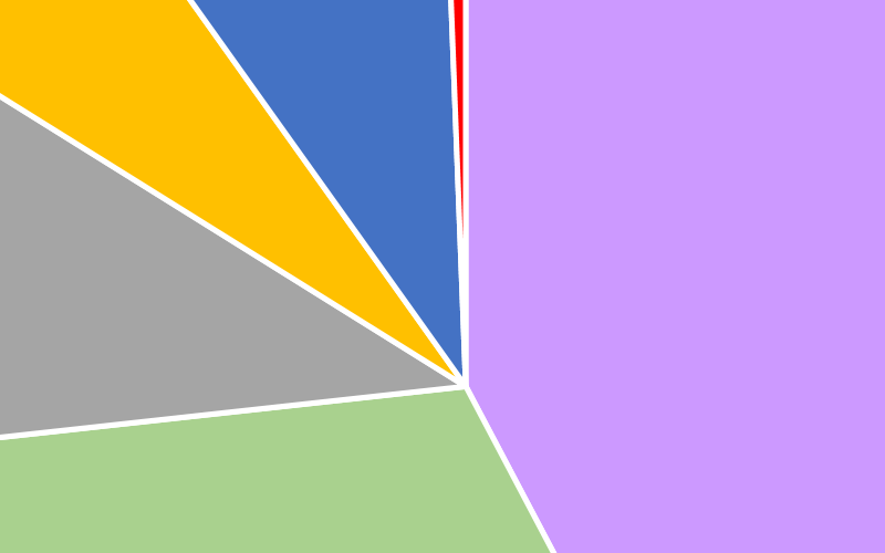 graph colours