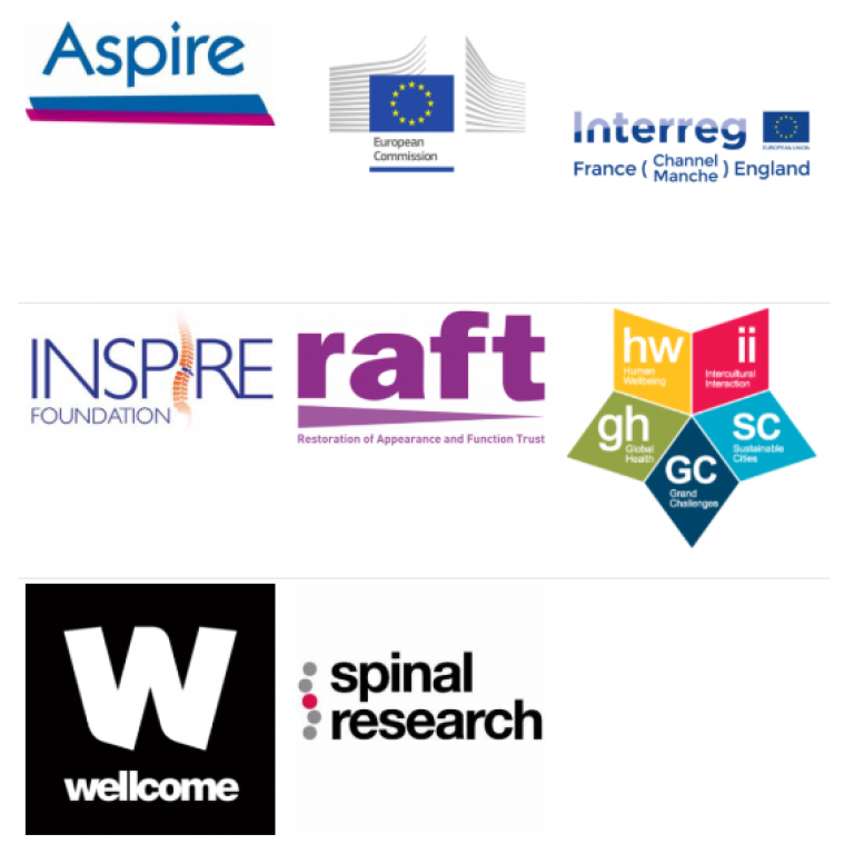Aspire, European Comission, Iterreg, Inspire foundation, RAFT, Wellcome, Spinal Research