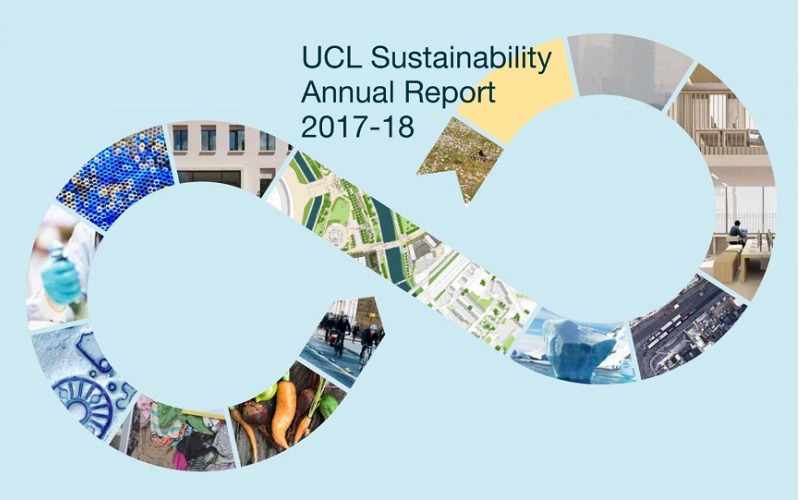 Cover of the Sustainable UCL Annual Report 2018-19