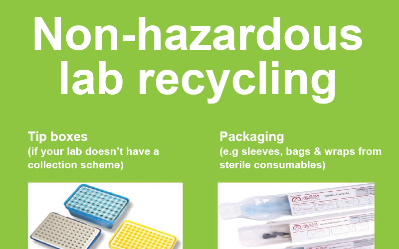 Non hazardous waste poster