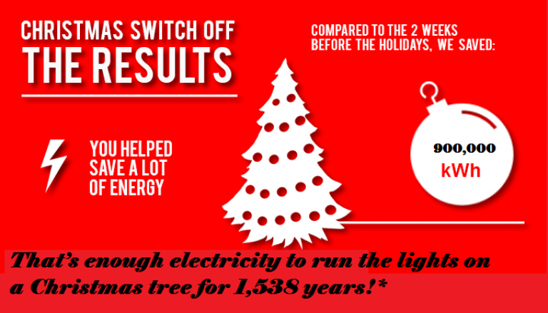 Christmas Switch Off results