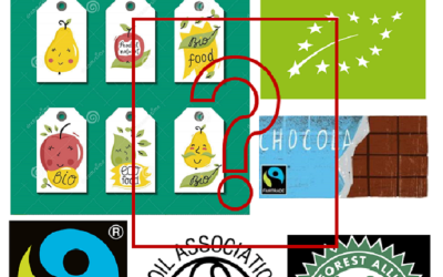 Illustrations of different food labels, such as Fairtrade.