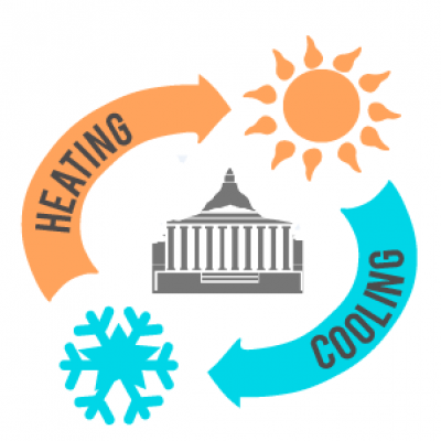 UCL's Heating and Cooling Policy