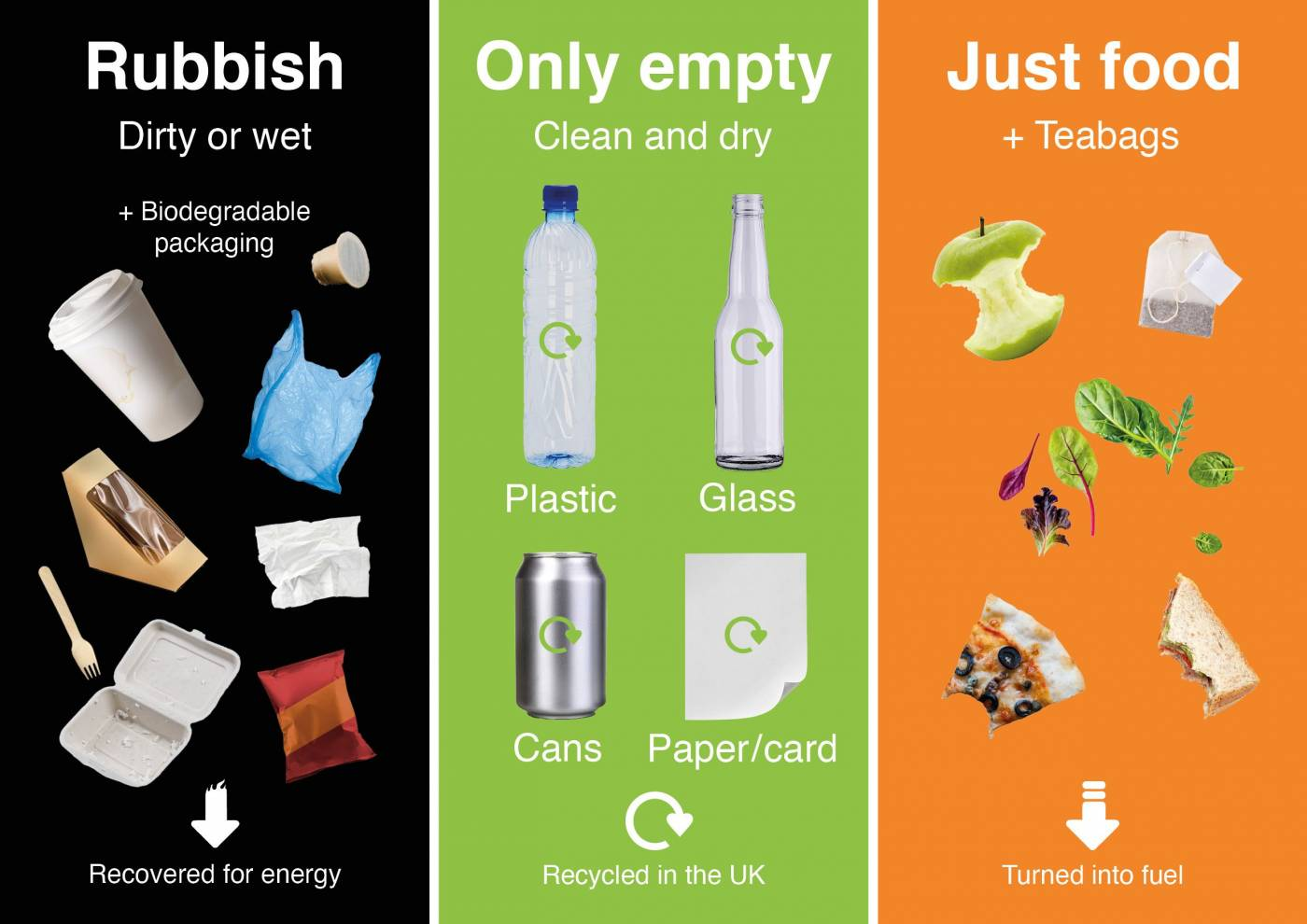 Image of recycling