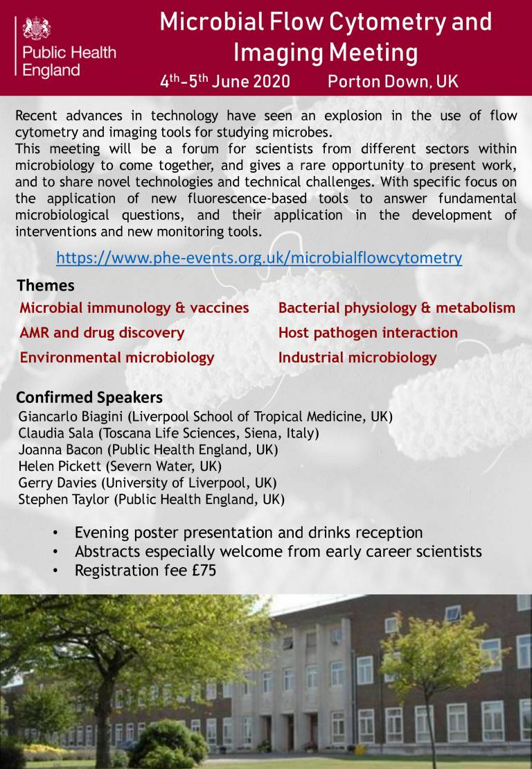 microbial flow cytometry and imaging meeting 2020