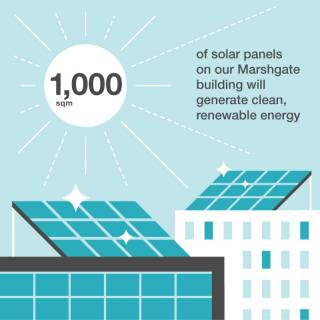 1000 square metres of solar panels