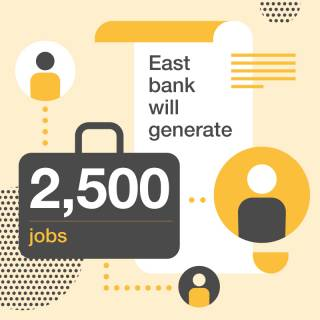 East Bank will generate 2500 jobs infographic