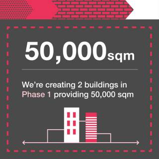 50,000 square metres in phase 1