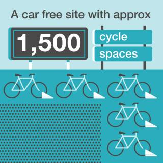 1500 cycle spaces on the site