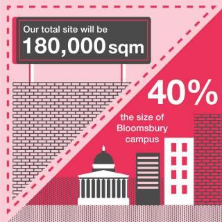 180,000 square metres total site