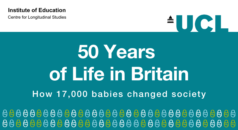 Podcast graphic of the 50 Years in the Life of Britain podcast
