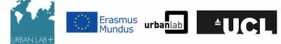 urbanlabplus