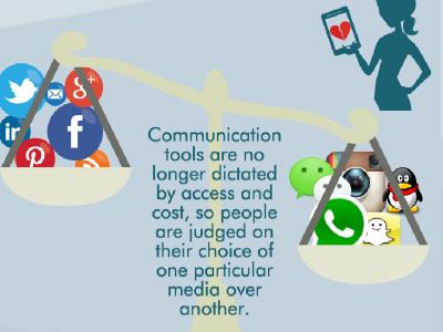 社交媒体是什么?