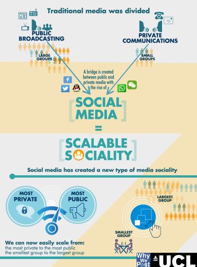 scalable-sociality-Daniel-Miller